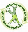 recycle more logo - Upside down man